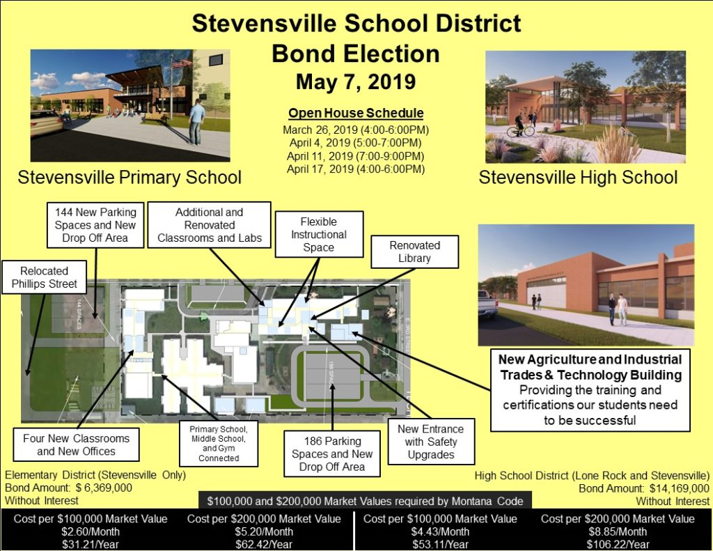 An information poster on the School Bond Election, it shows a map of the proposed plan and sketches of the remodeled buildings. For a full detailed description of all projects, please call 406-777-5481 extension 136.